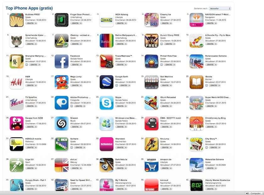"""Ya no habrá apps """"Gratis"""" en la App Store"""